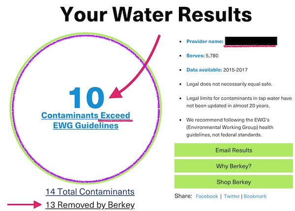 berkey-water-quality-results